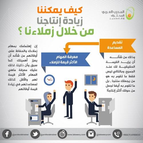 كيف يمكننا زيادة إنتاجنا من خلال زملاءنا