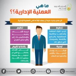 ماهي العملية الإدارية