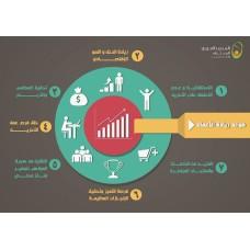 فوائد ريادة الأعمال